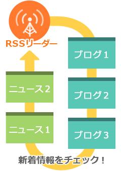 rssイメージ